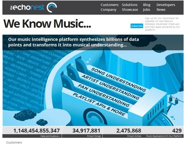 La plataforma de Echo Data recopila la data obtenida de la música y la traduce en información para desarrolladores de apps de servicios de música.