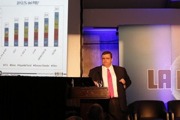 Foro Perspectivas políticas de la refoma fiscal