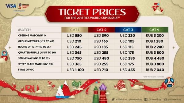 Imagen del sitio oficial de venta de entradas para el mundial Rusia 2018, en la página de Fifa.