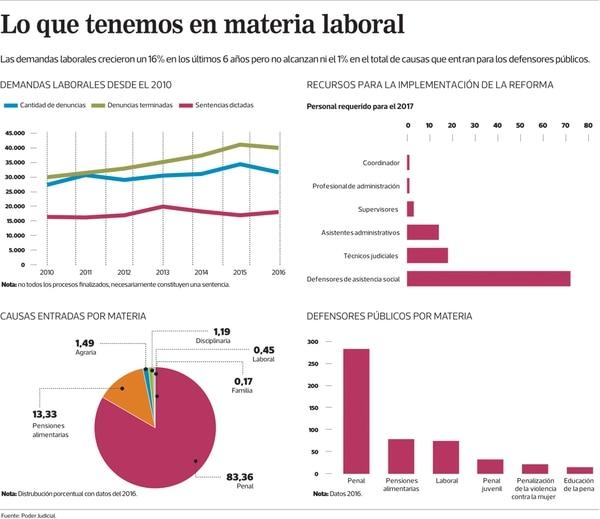 El Financiero | Archivo