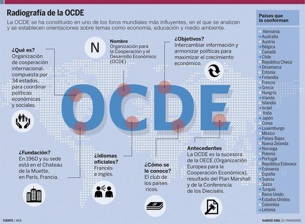 Ingreso a OCDE presiona al país - 5