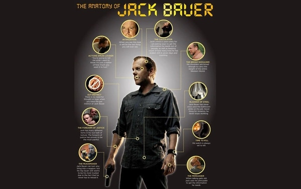 Kiefer Sutherland es el agente Jack Bauer
