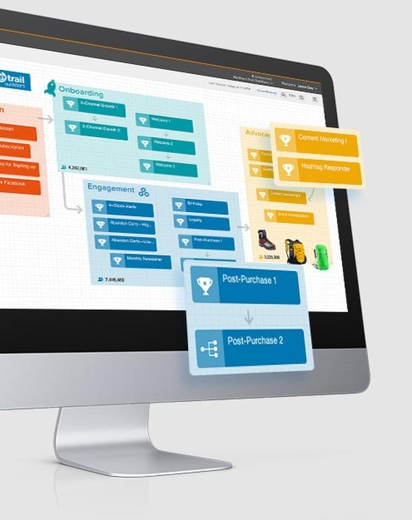 El sistema para marketing digital se utiliza bajo la modalidad de servicio en la nube y por medio de una suscripción anual de $10.000 como mínimo.