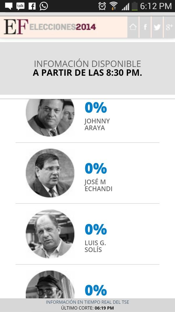 Resultados de las elecciones Costa Rica en tiempo real
