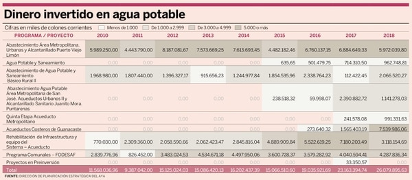 Info agua potable final